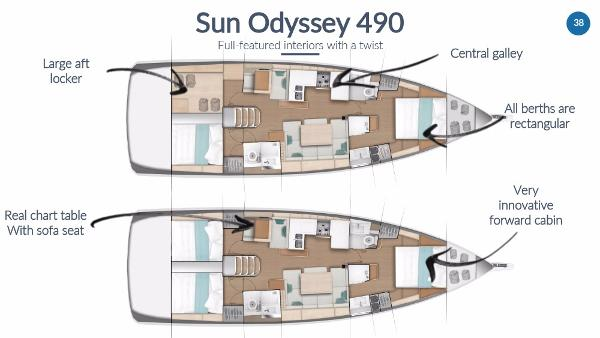 Jeanneau Sun Odyssey 490 For Sale Brokerage