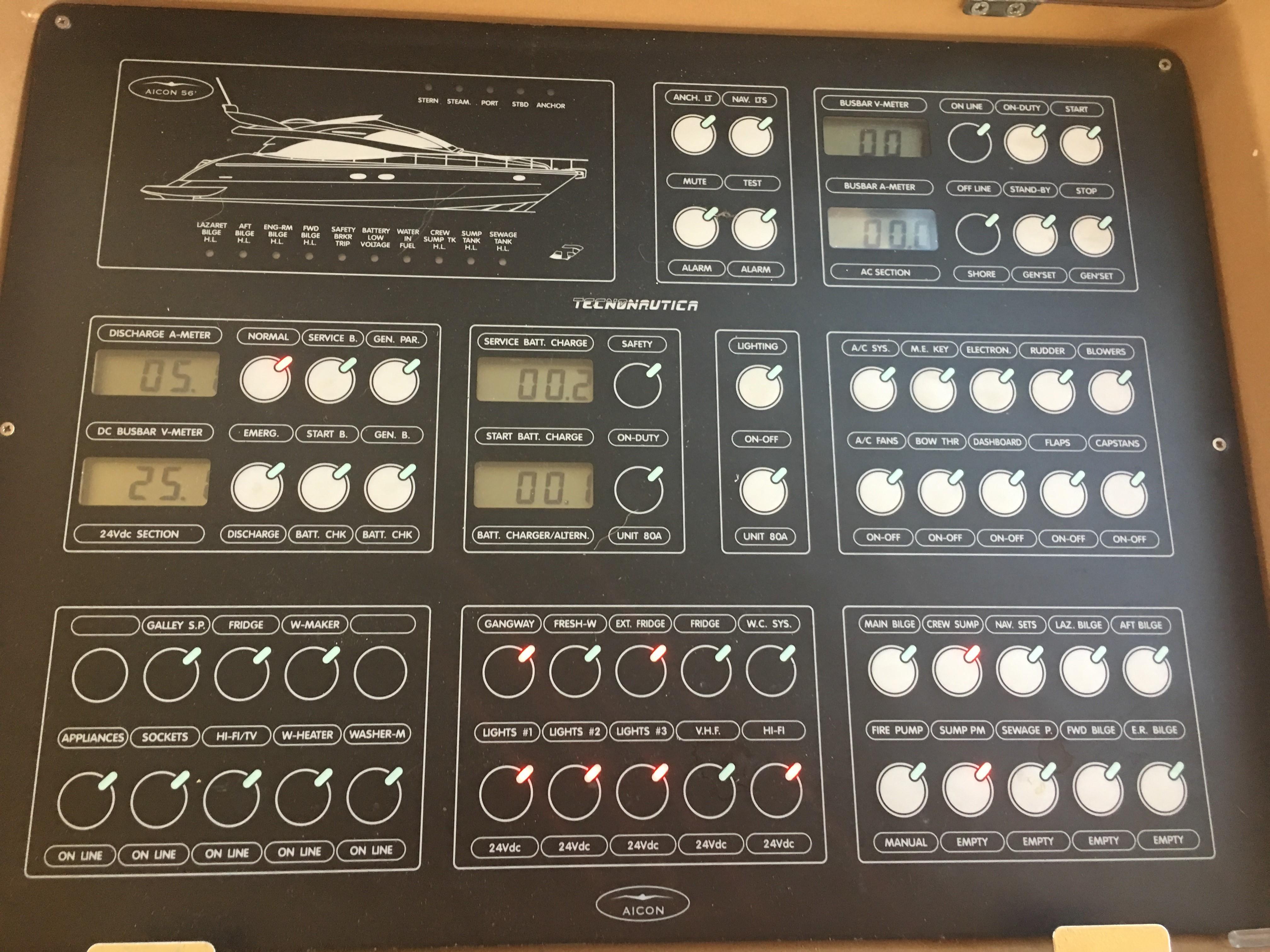 Ships control panel