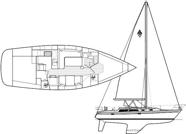 Catalina 36 MkII Sell Broker