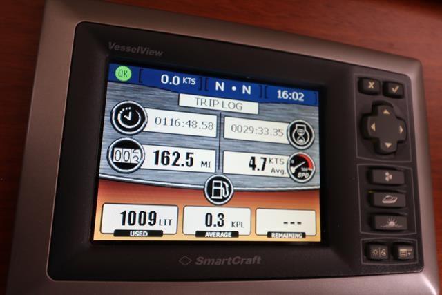 Trip & Log meter as of September