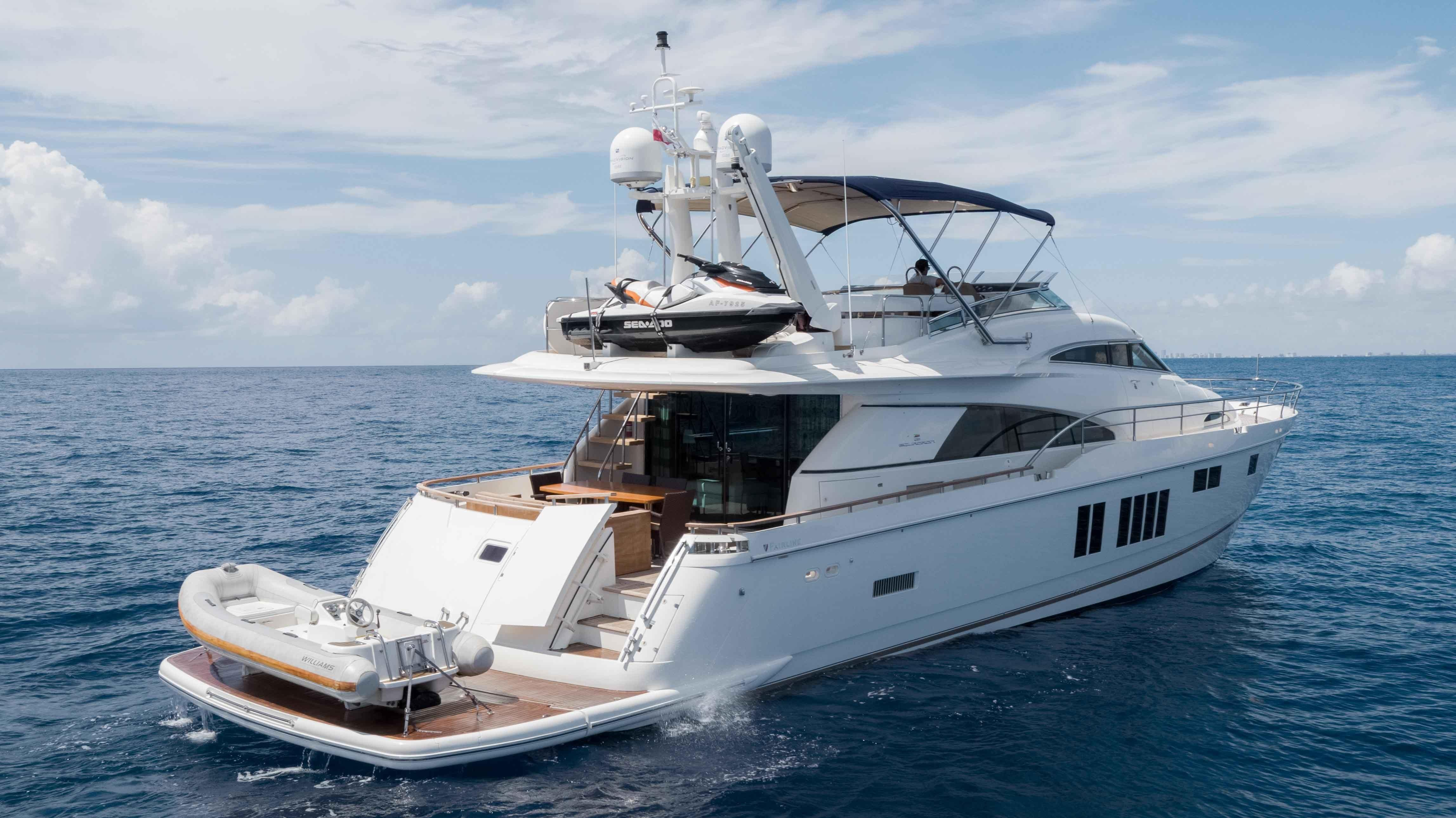 Fairline Yachts for Sale | Galati Yachts