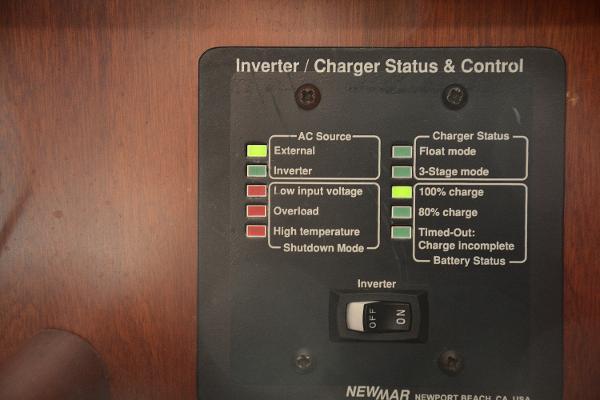Inverter Panel
