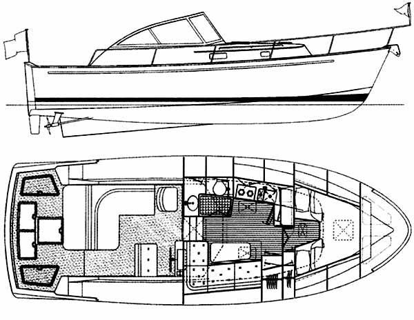 Profile And Cabin