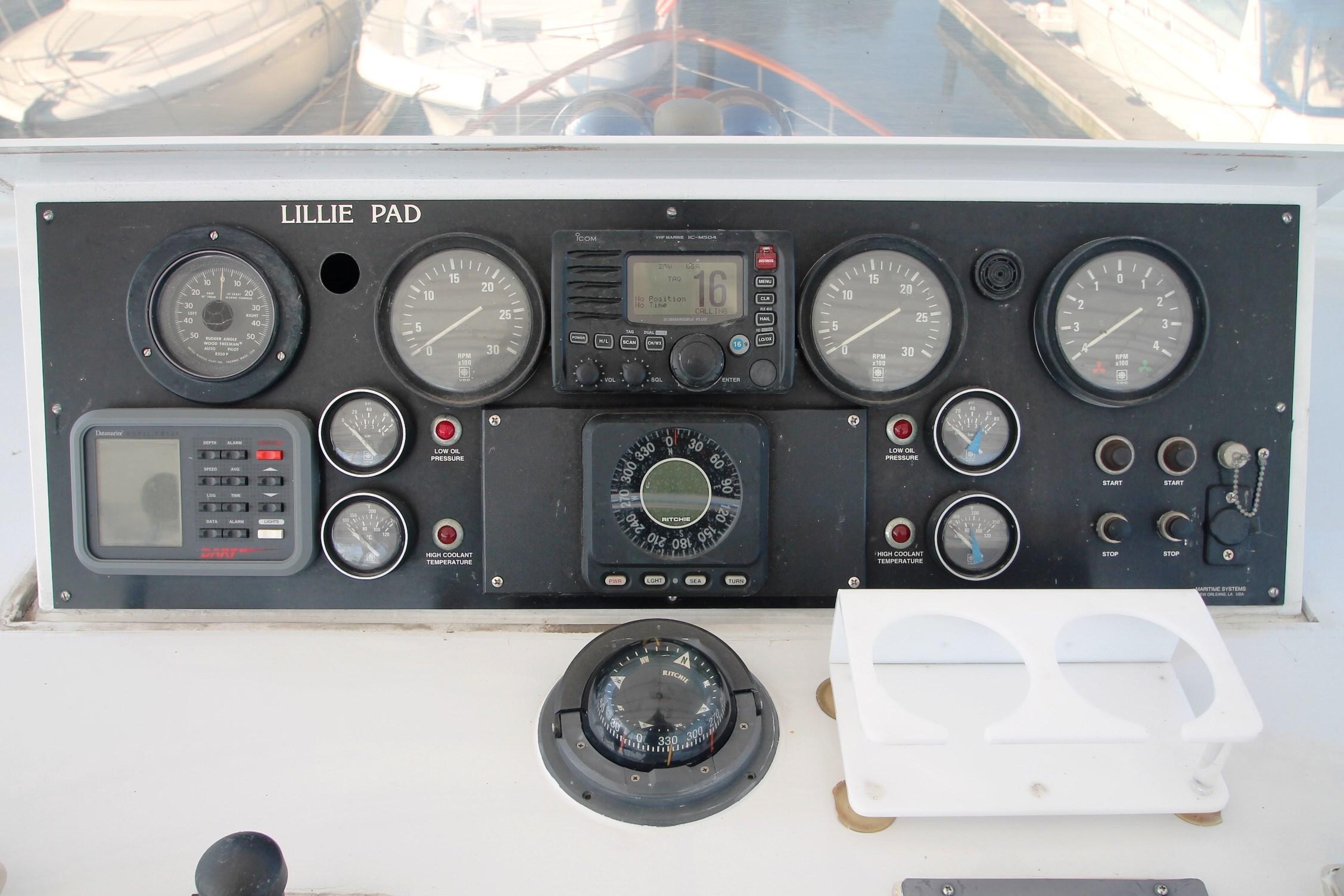 Bridge Instrumentation