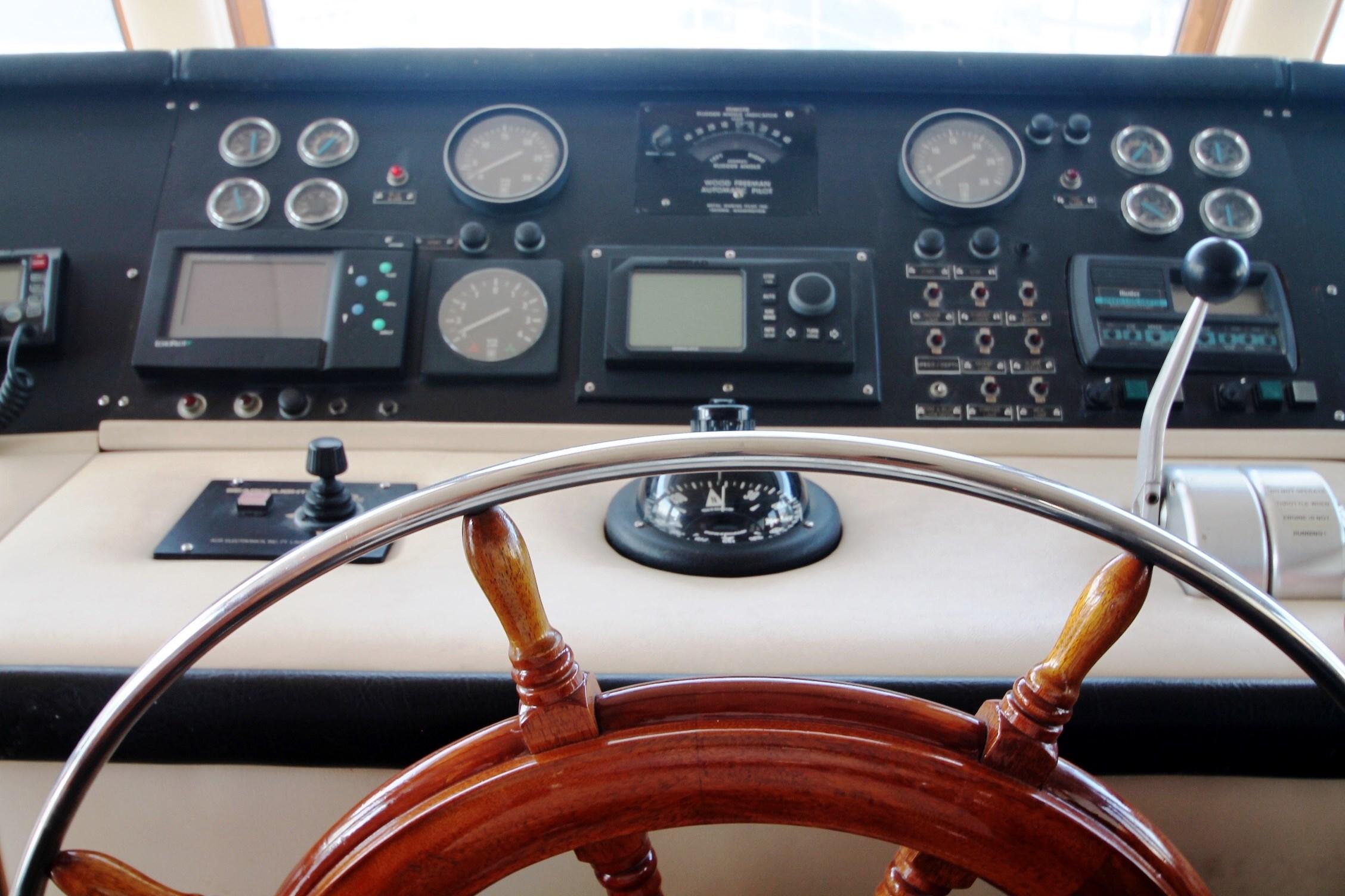 Pilot House Instrumentation