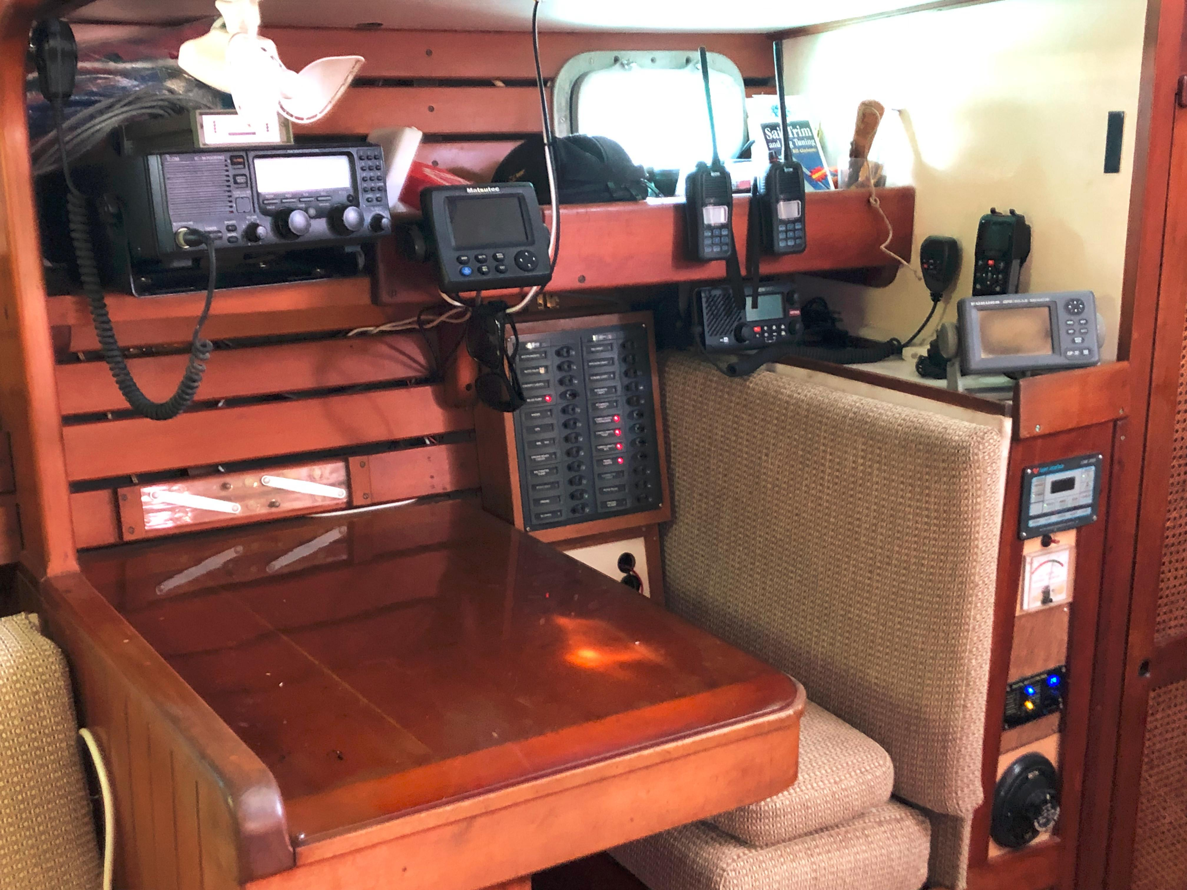 Nevigation Table