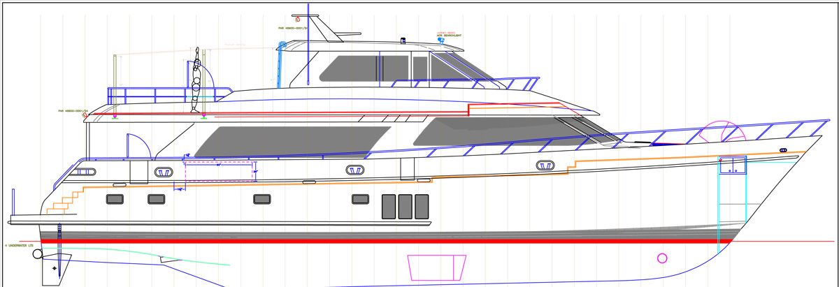 Side Deck Profile