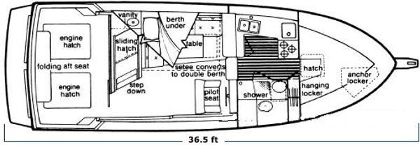 32 u0026 39  bayliner 3288 motor yacht yacht for sale