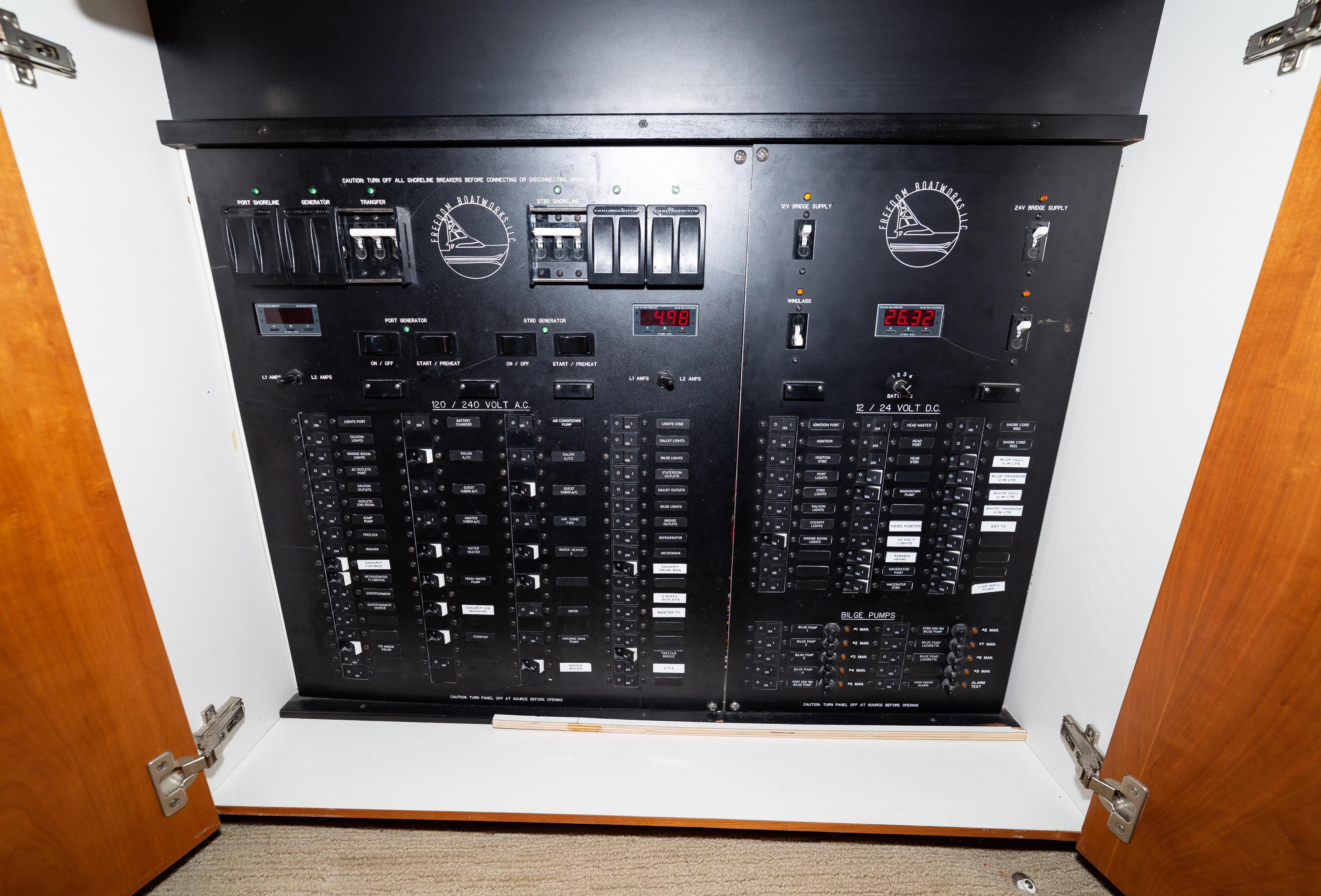MDP Panel