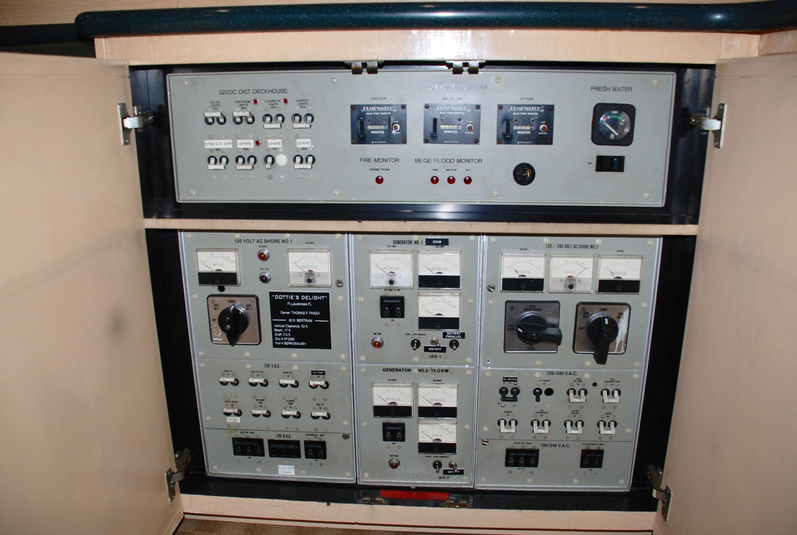 Electric Distribution Panel