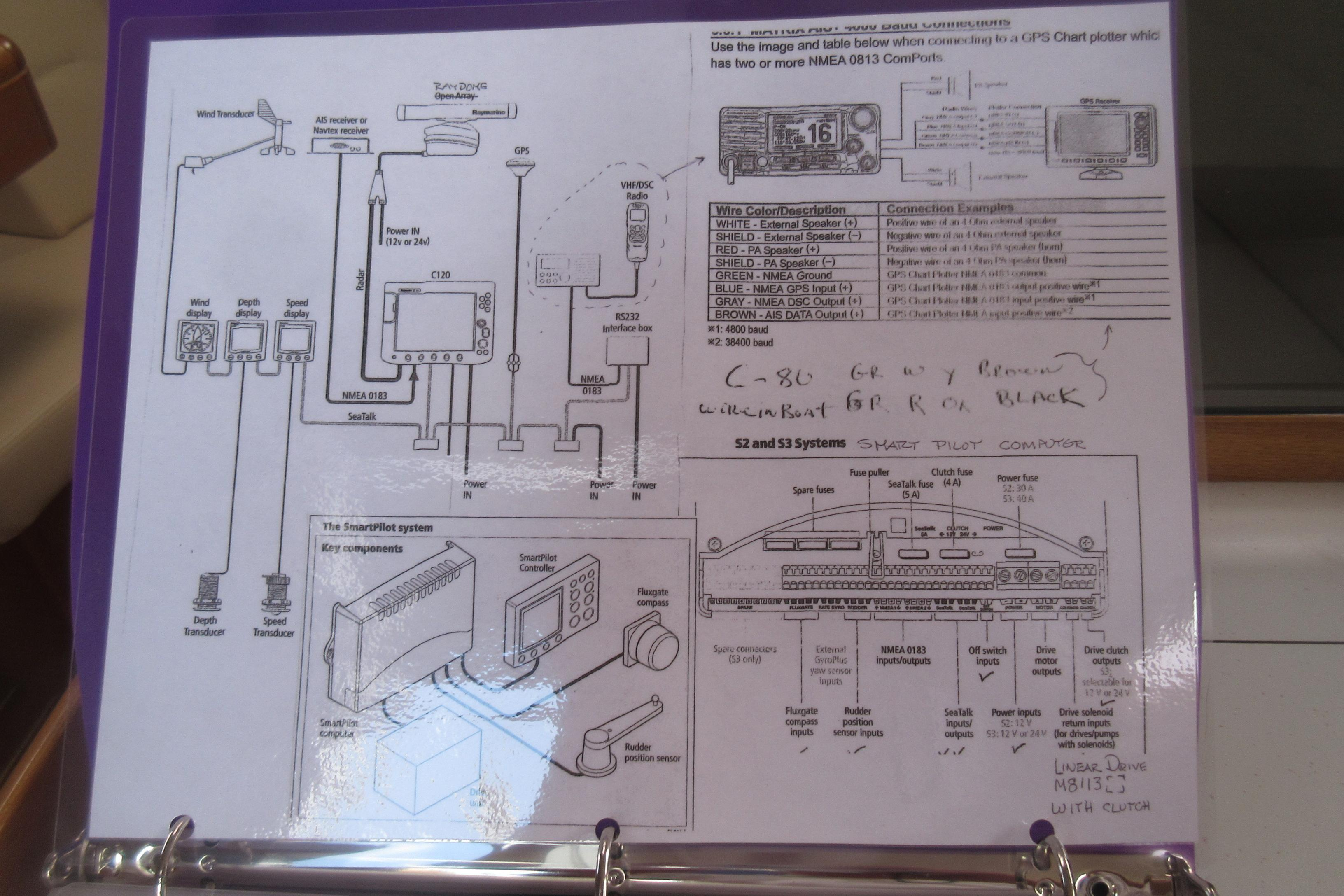 Boat Details Cape Yachts Raymarine C80 Wiring Diagram 4 42