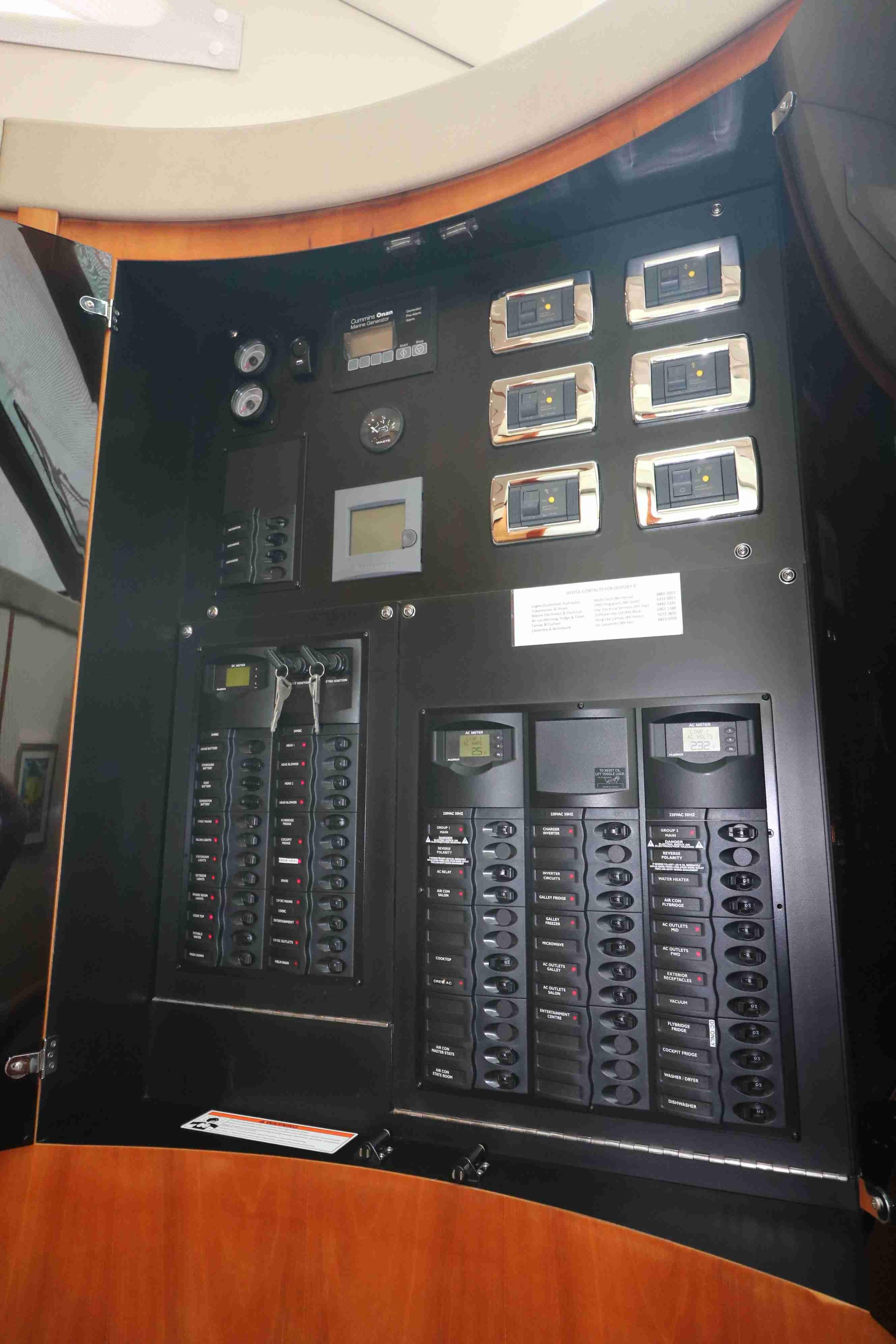 Well defined electric control panel