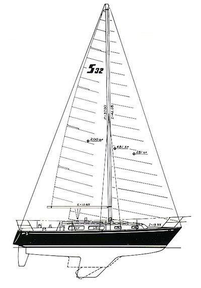 32' Sabre Yachts 1985 32