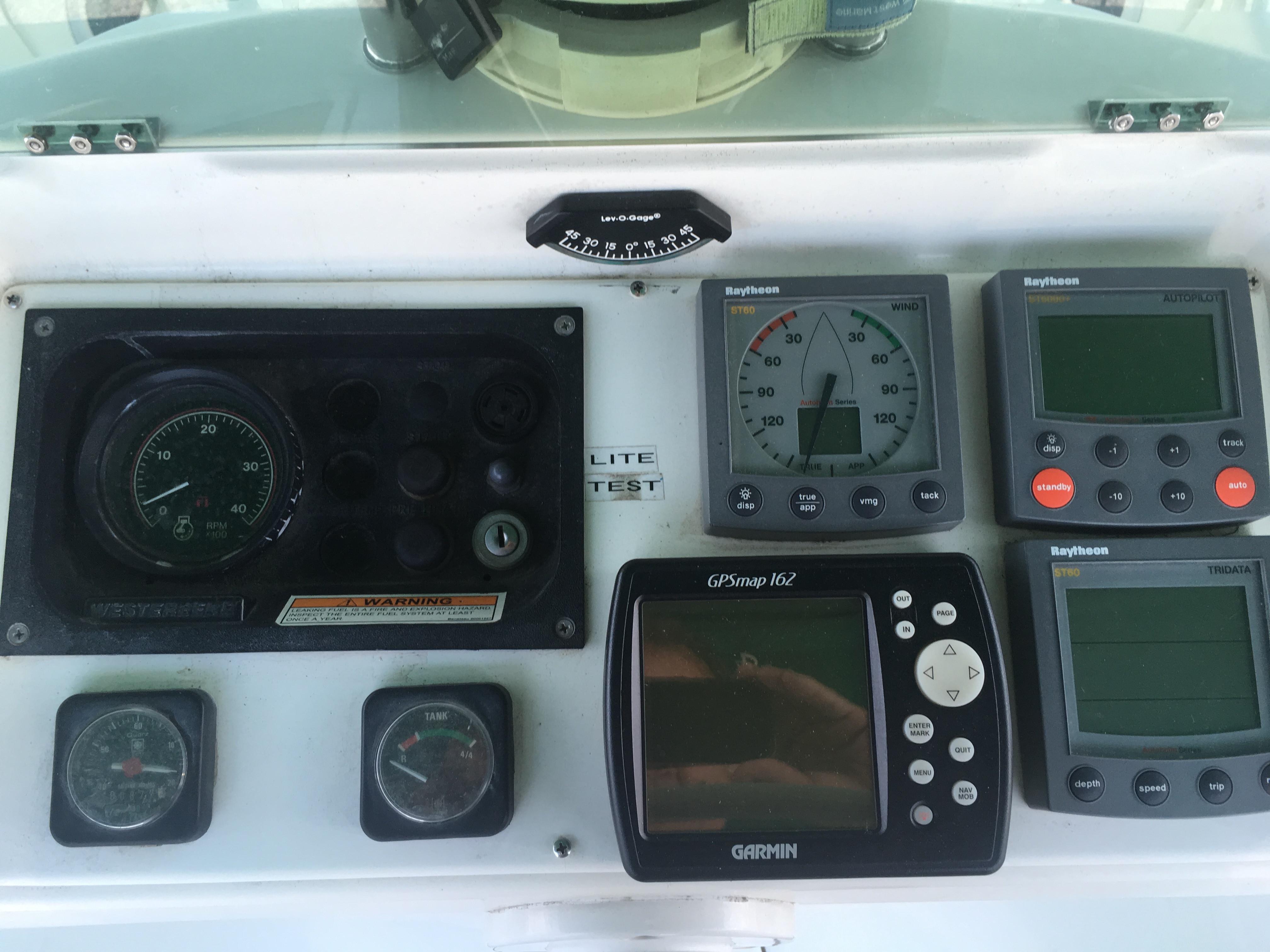 Full Instrumentation at Helm