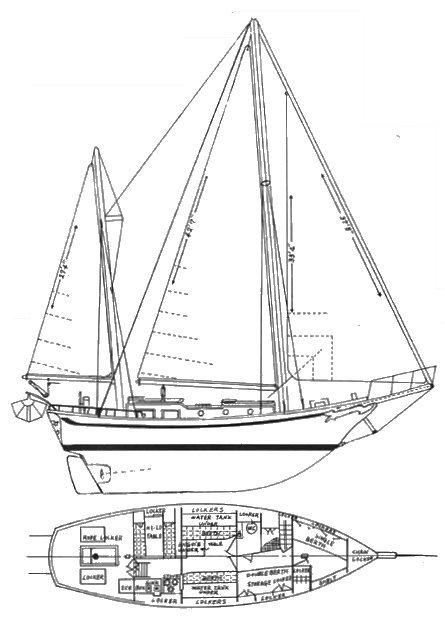 42' Formosa 1975 Sea Tiger