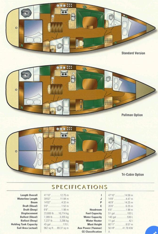 42 Hunter Mindful 2003 Wilmington | Denison Yacht Sales