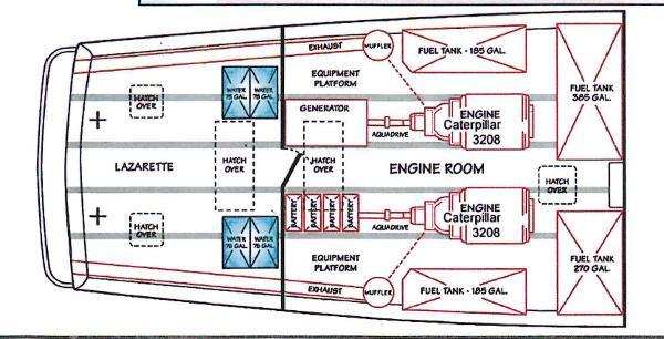 Engine Room Drawings