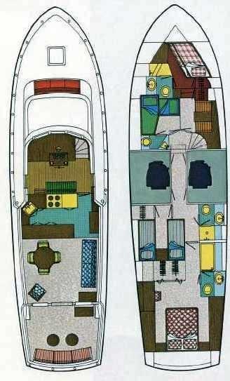 Hatteras 58 Motor Yacht - Layout