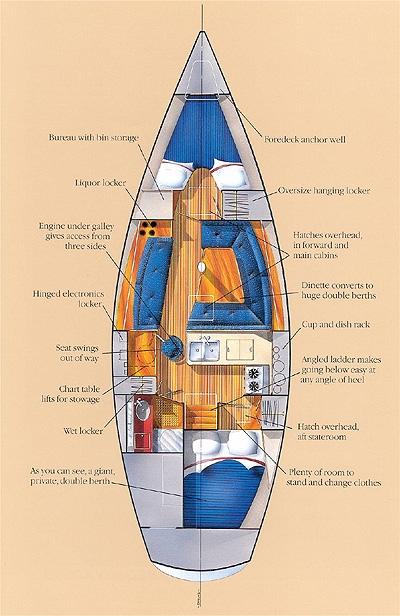 Pearson 36 Stargazer 3919136 For Charter Yachtworld