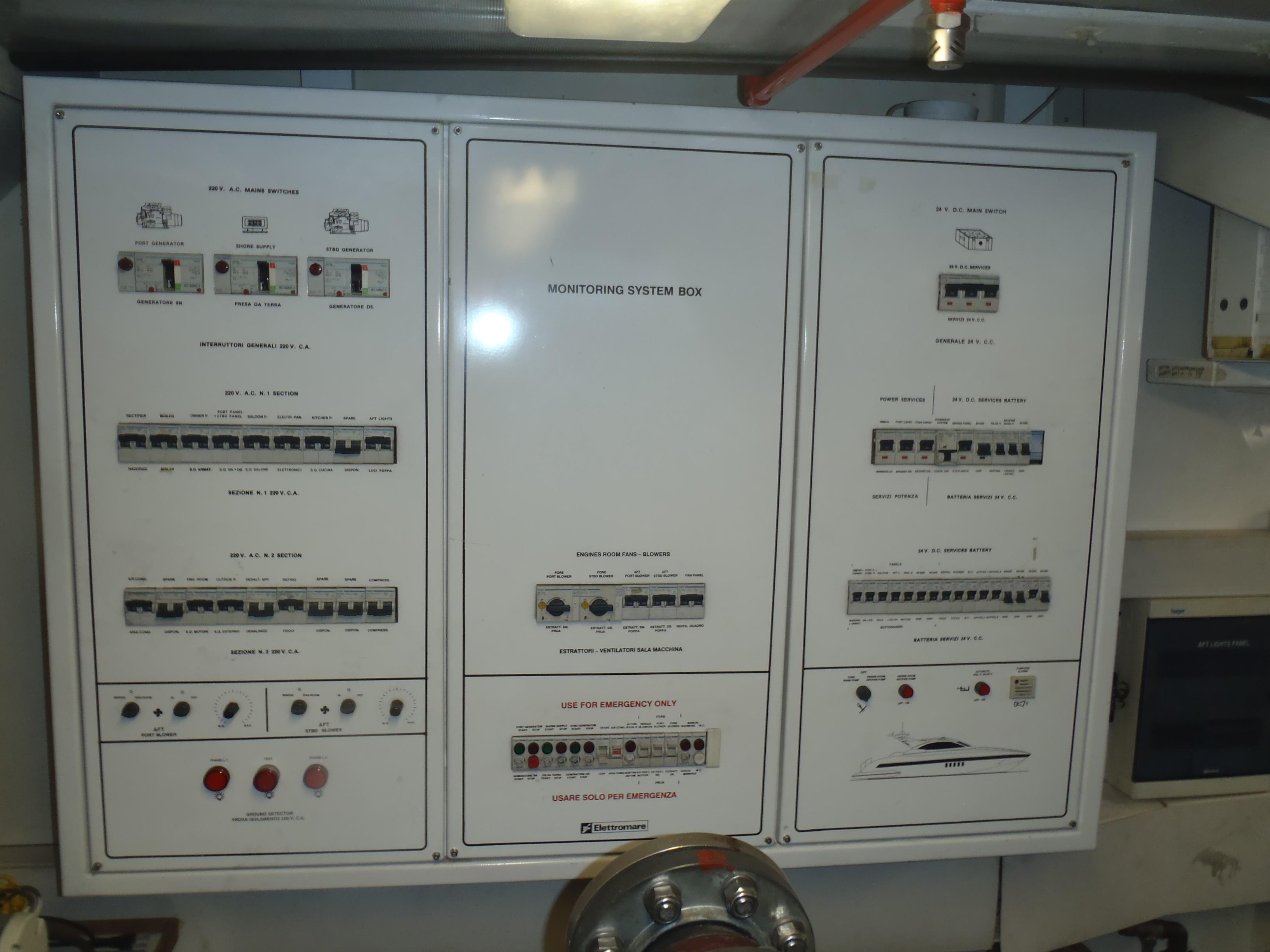 Electronic control center