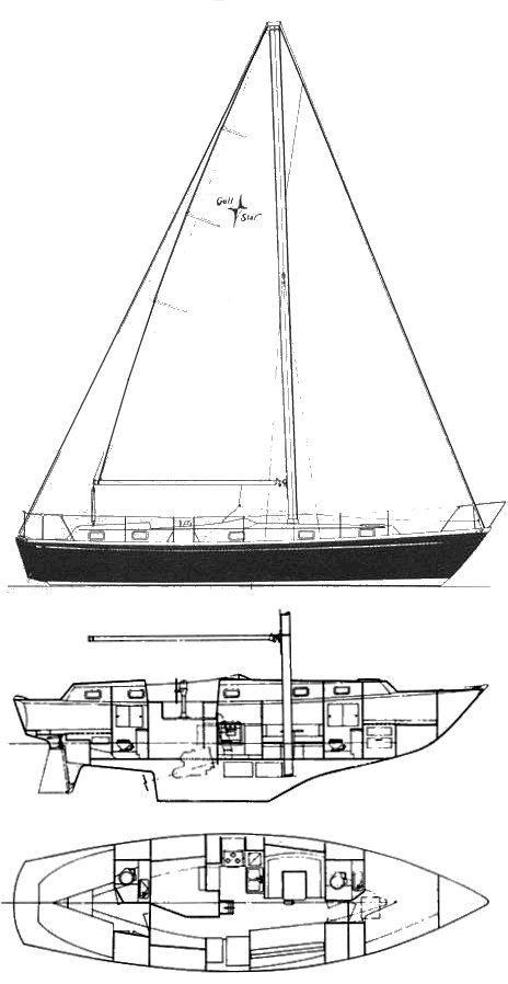 41' Gulfstar 1973 41